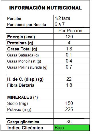 inf_nutricional quinoa
