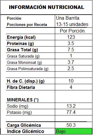 info_nutricional