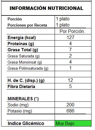 info_zapallo italiano