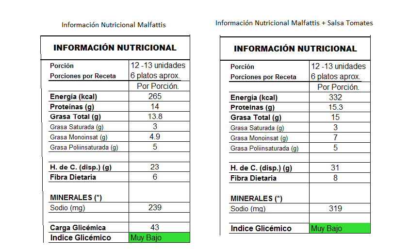 Info_Malfattis