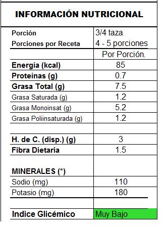 info_chips de verduras