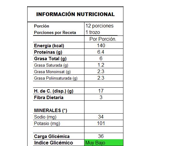 info_queque