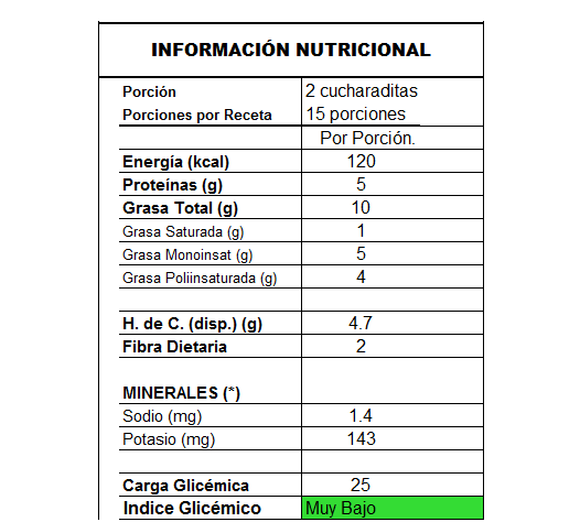 info_Maní