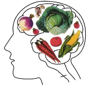 Being-Vegetarian
