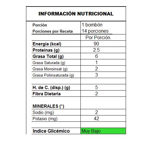 info_bolitas