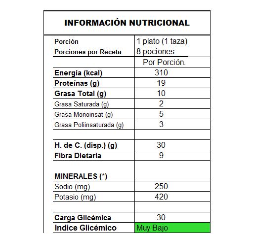 info_chili