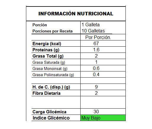 info_galletas