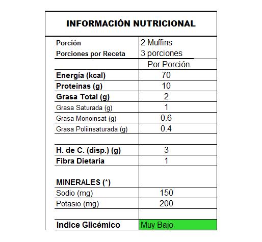 info_muffin