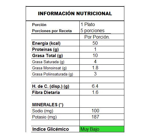 info_pimentón