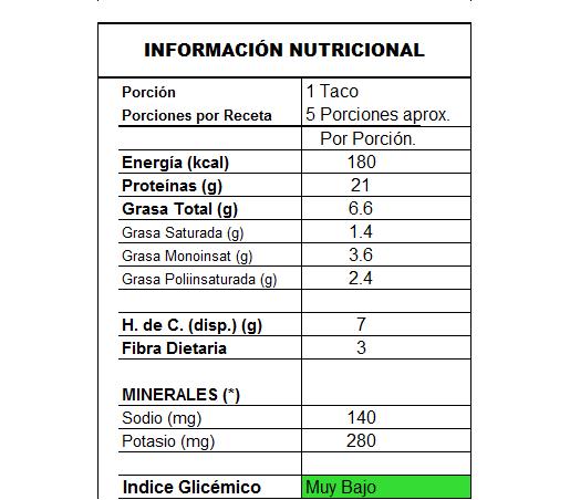 info_taco