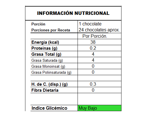 info_chocolates