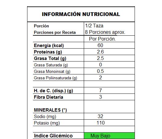 Info_Ensalada