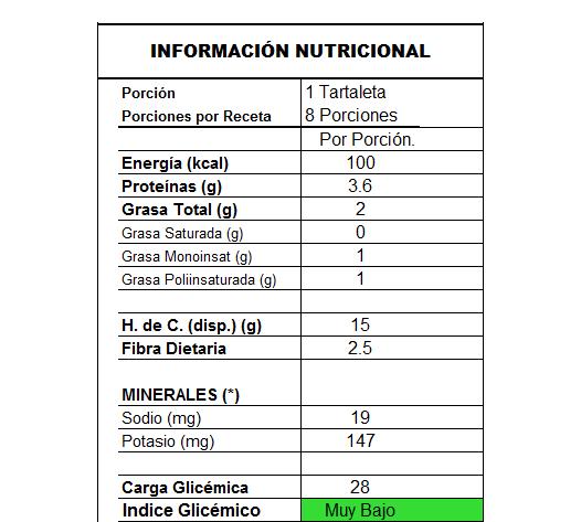 info_tartaleta