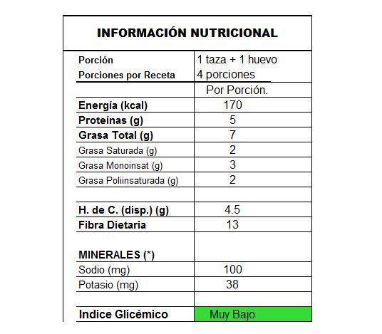 info_arroz
