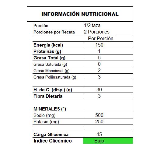 info_chips