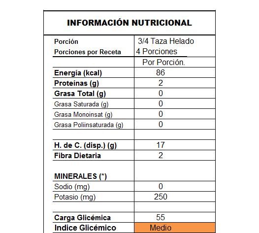 info_platano
