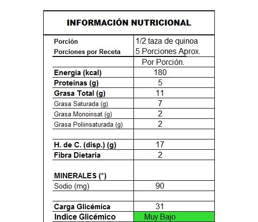 info_quinoa