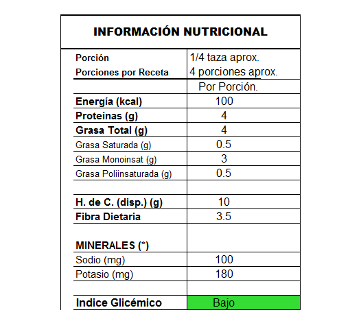info_garbanzos